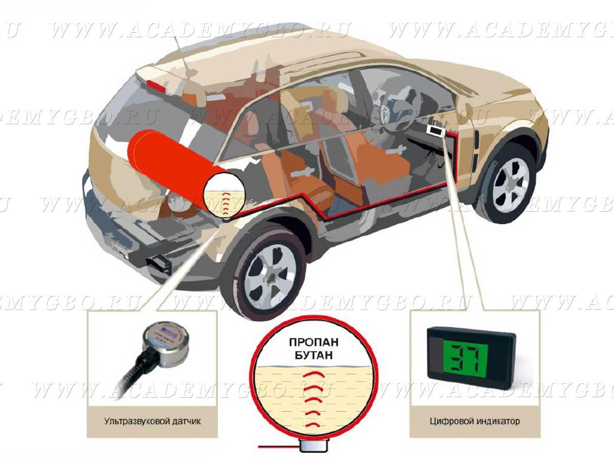 Ультразвуковой датчик уровня топлива