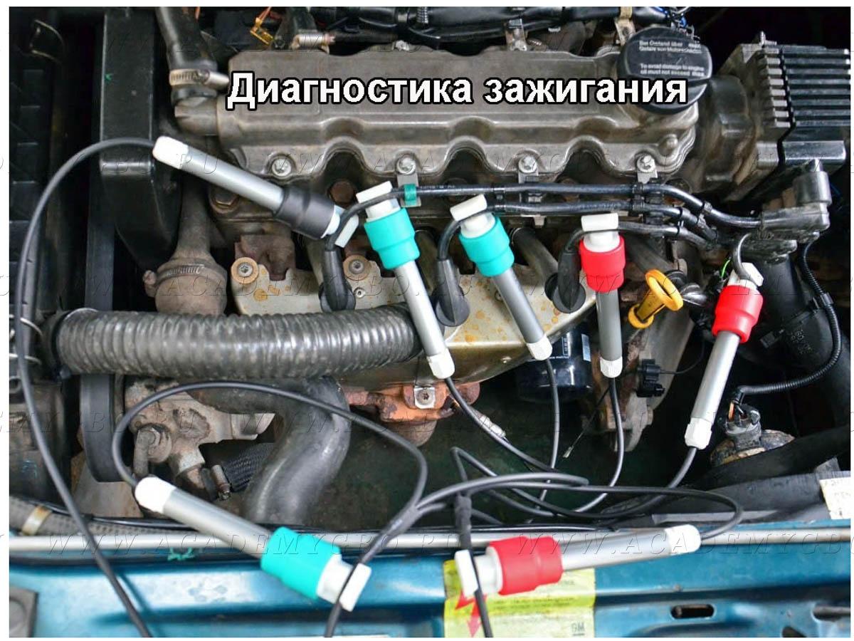 [ GBO injector tester ] Стенд диагностики газовых форсунок + осциллограф