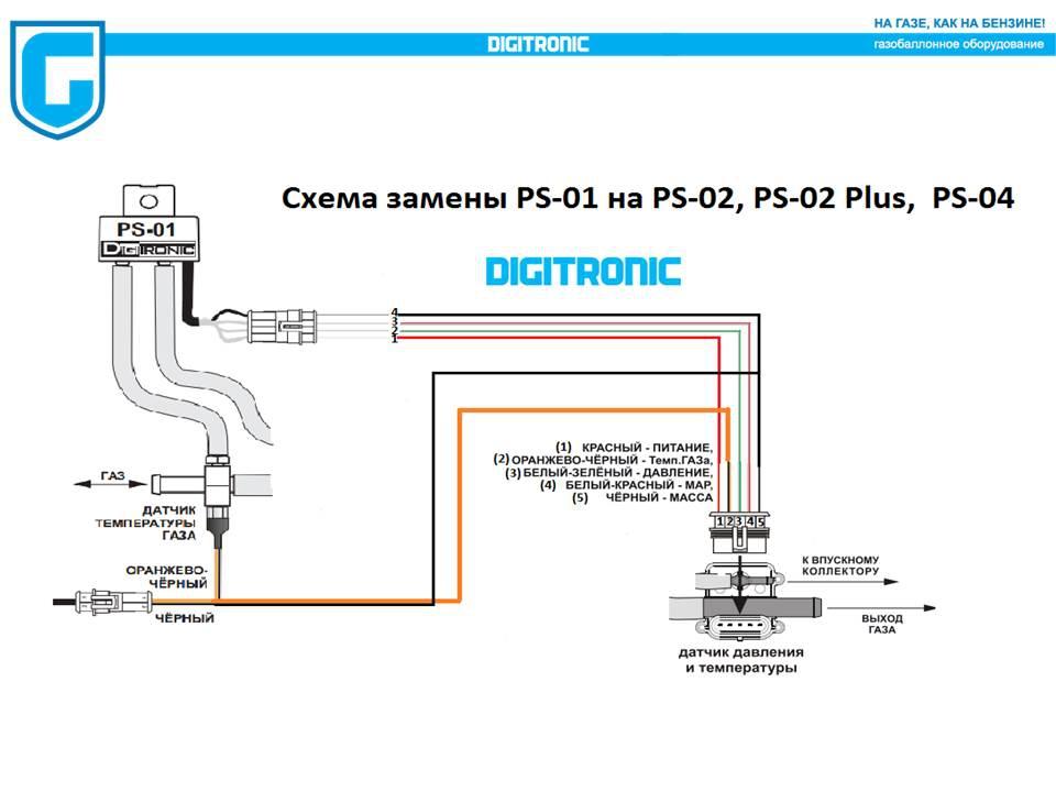 МАР-сенсор Digitronic PS-01